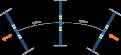 Schéma saut de puce sur un cercle