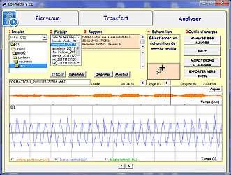 Accélérométrie : analyse des résultats