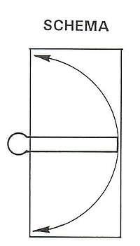 fumière avec rampe orientable à 180°
