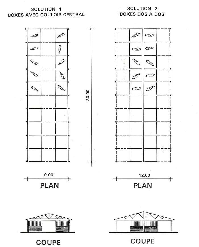 Plan de l'écurie : cloisons positionnées pour l'utilisation en boxes