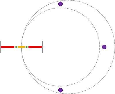 Dispositif du saut sur le cercle avec repères